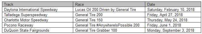 General Tire 2017 ARCA Racing Schedule